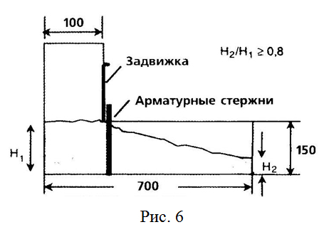 Armaturnye_sterzhni_v_L-obraznom_yashhike