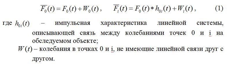 Impulsnaya_xarakteristika_linejnoj_sistemy