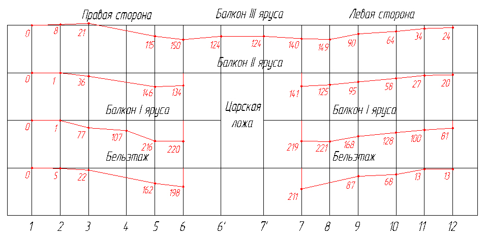 Razvertka_balkonov_s_rezultatami_vysotnoj_semki