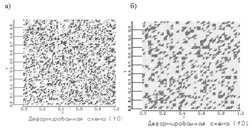 Struktura_poristoj_metallicheskoj_matricy_v_zavisimosti_ot_chisla_ciklov_fragmentacii_pri_formirovanii_konechno-elementnoj_modeli