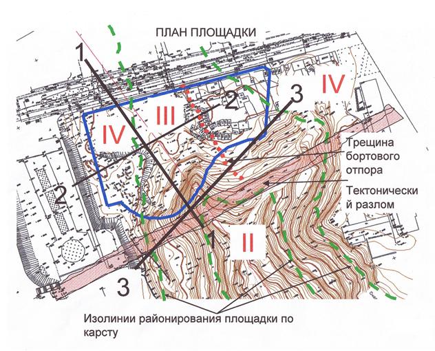 План площадки строительства
