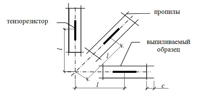 Схема наклейки тензорезисторов
