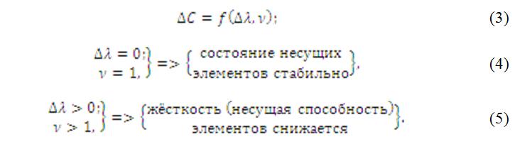 Kompleksnyj_pokazatel_snizheniya_nesushhej_sposobnosti