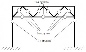 Пример коррелирующих датчиков на конструкции