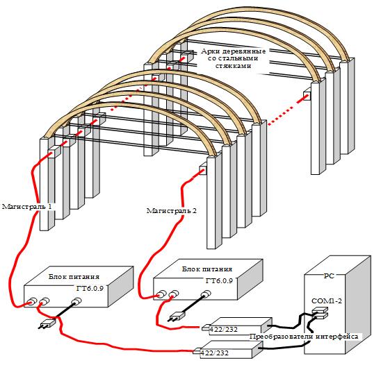 Sistema_monitoringa_karkasa_zdaniya
