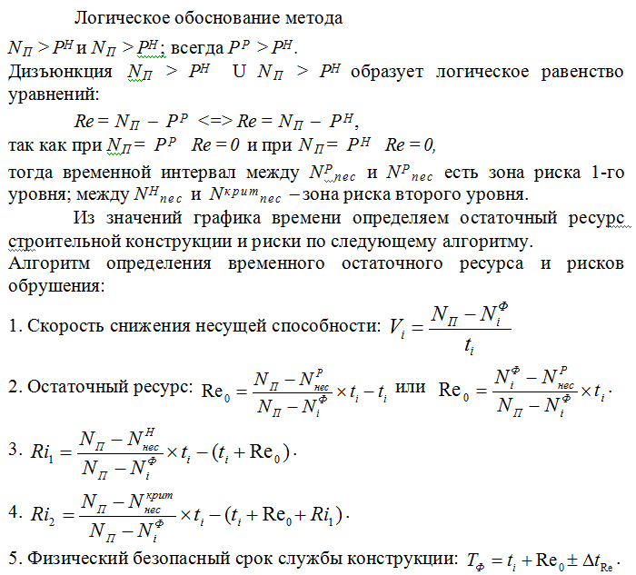 Opredelenie_ostatochnogo_resursa_stroitelnoj_konstrukcii_i_riski