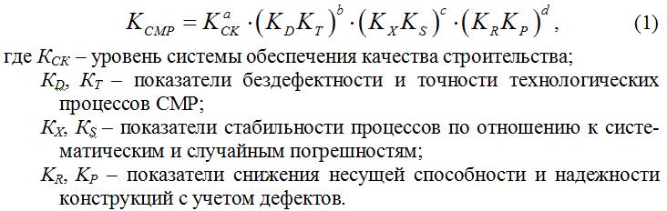 Pokazateli_bezdefektnosti_i_tochnosti_texnologicheskix_processov_SMR