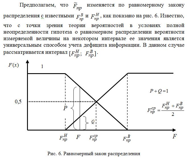 Ravnomernyj_zakon_raspredeleniya