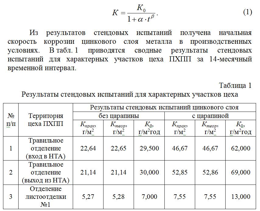 Rezultaty_stendovyx_ispytanij_dlya_xarakternyx_uchastkov_cexa