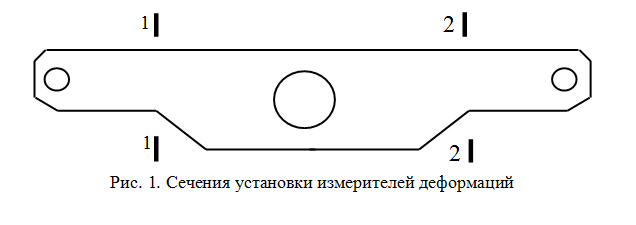 Secheniya_ustanovki_izmeritelej_deformacij