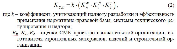 Uroven_sistemy_obespecheniya_kachestva_stroitelstva