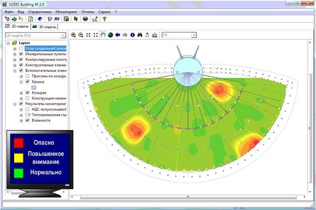 Vizualnoe_predstavlenie_rezultatov_monitoringa