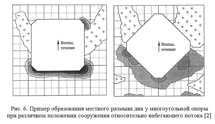 Primer_obrazovaniya_mestnogo_razmyva_dna_u_mnogougolnoj_opory