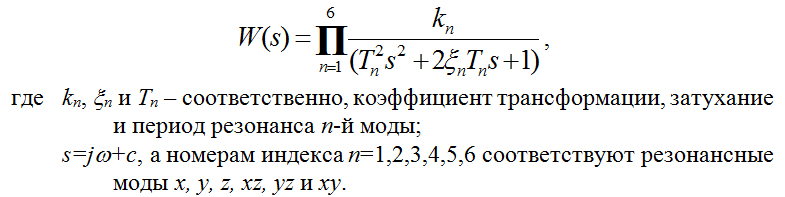 Amplitudno-chastotnaya_xarakteristika_vibrosejsmicheskogo_vozbuzhdeniya_sistemy