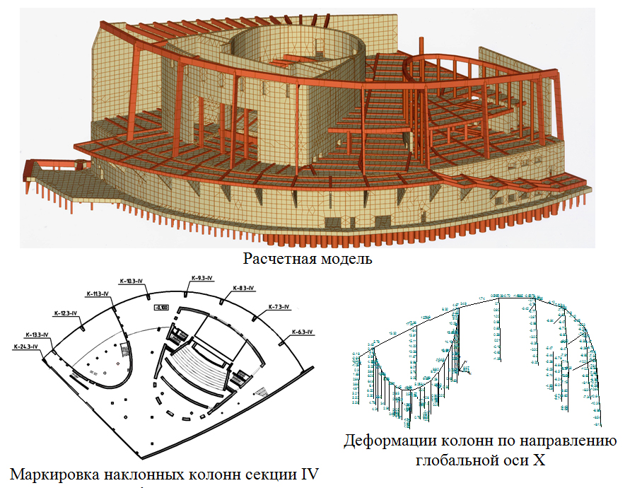 Deformacii_vysokix_naklonnyx_kolonn_v_sostave_karkasa