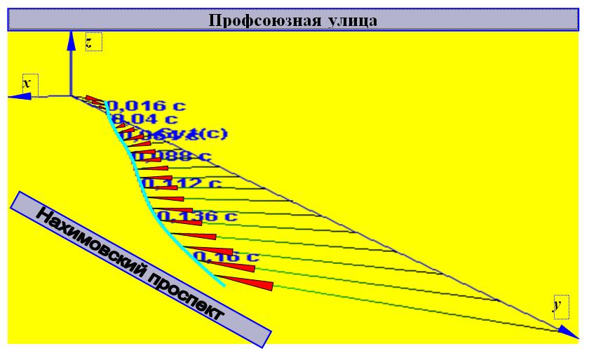 Fragment_modalnogo_attraktora_kolebanij_zdaniya_IORAN