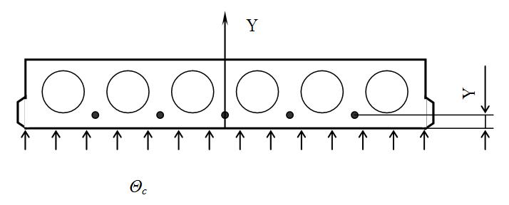 Matematicheskaya_model_mnogopustotnoj_plity_perekrytiya_pri_vozdejstvii_vneshnej_sredy