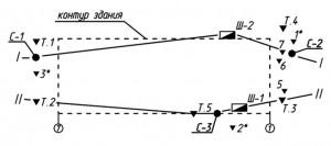 Plan_geologicheskix_vyrabotok