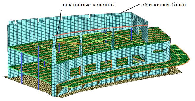 Raschetnaya_model_k_opredeleniyu_peremeshheniya_monolitnoj_steny