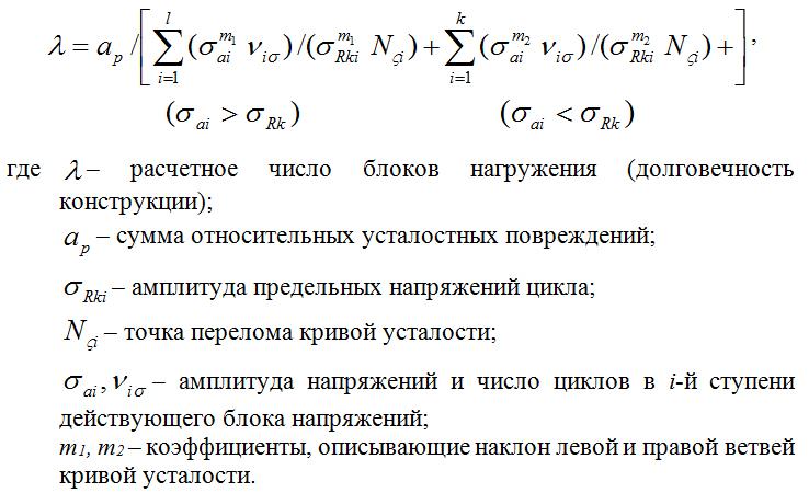 Raschetnoe_chislo_blokov_nagruzheniya