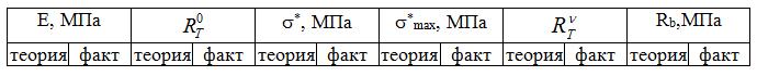 Sopostavlenie_diagrammy_v_tablichnoj_forme