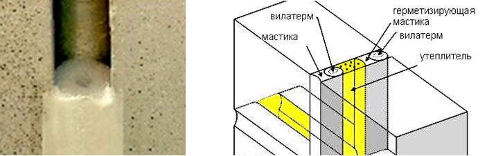 Ustrojstvo_teplogo_shva_pri_germetizacii_stykov_sbornyx_elementov_naruzhnyx_sten