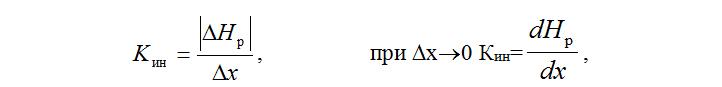 Gradient_normalnoj_i_tangencialnoj_sostavlyayushhej_magnitnogo_polya