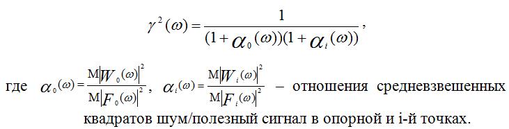 Otnosheniya_srednevzveshennyx_kvadratov_shum-poleznyj_signal