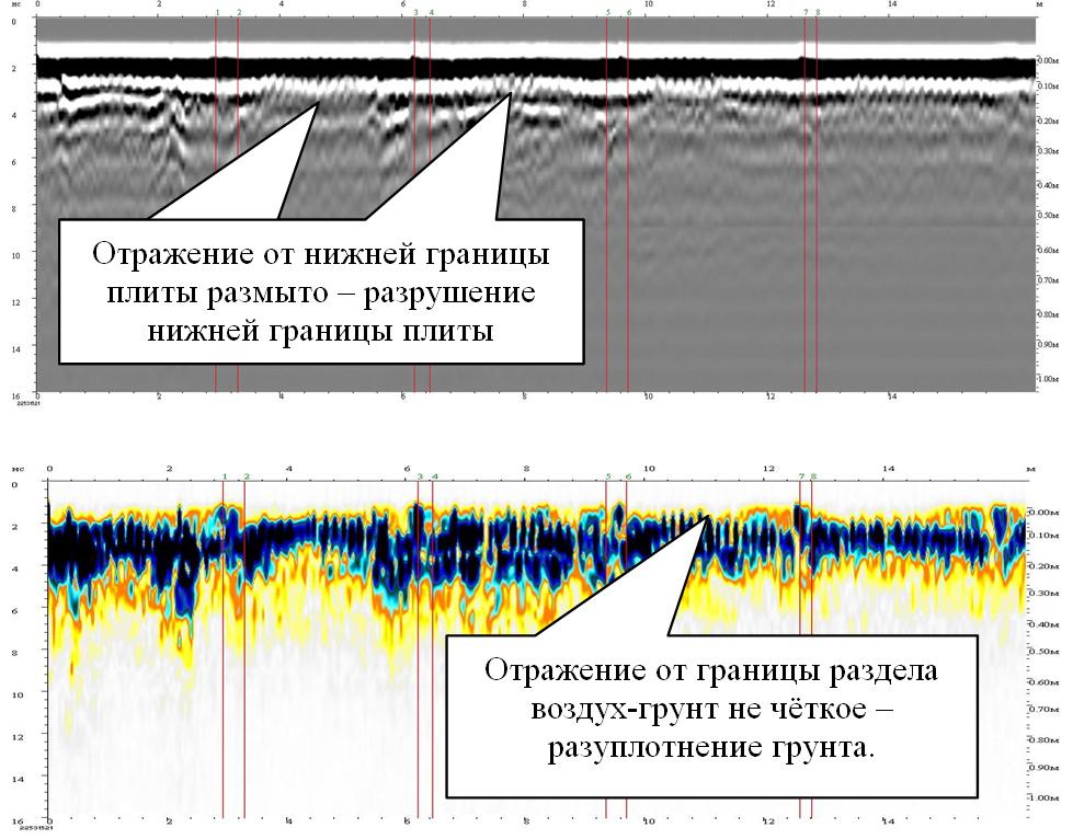 Fragmenty_profilej_georadarnogo_zondirovaniya_zhelezobetonnoj_oblicovki_magistralnyx_kanalov