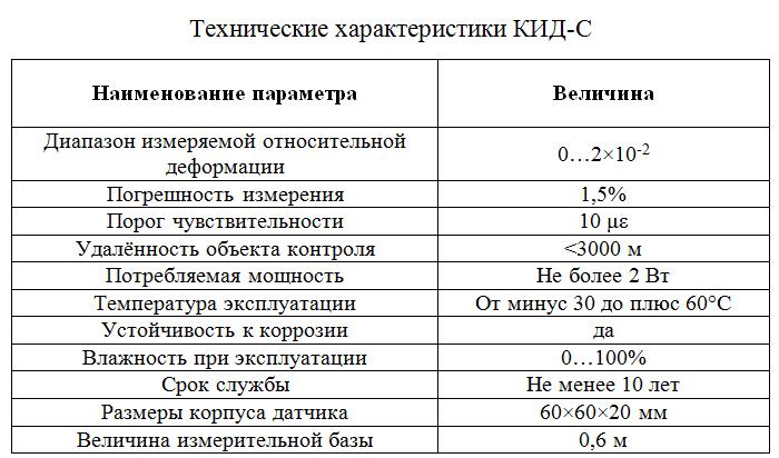 Texnicheskie_xarakteristiki_KID-S