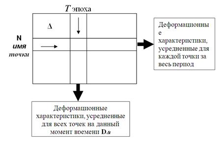Deformacionnye_xarakteristiki