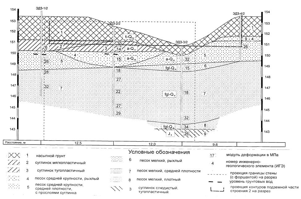 Inzhenerno-geologicheskij_razrez_po_linii_1-1