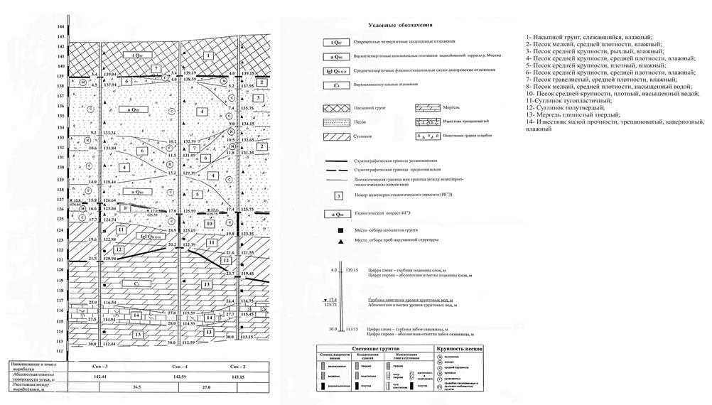 Inzhenerno-geologicheskij_razrez_po_linii_IV-IV