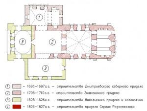 Plan_Znamenskoj_cerkvi_s_periodichnostyu_postrojki