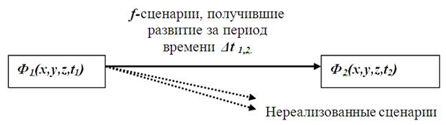 Podtverzhdenie_vyskazannogo_utverzhdeniya