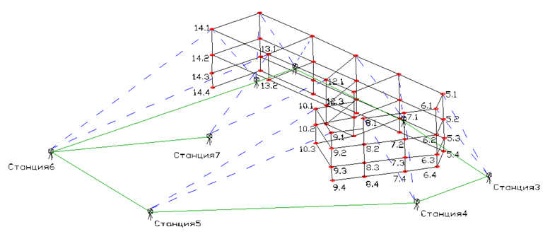 Prostranstvenno-koordinatnaya_model_zdaniya