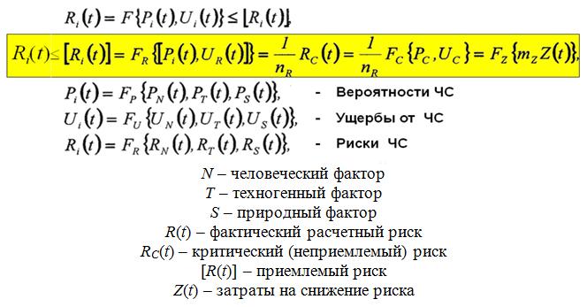 Opredelyayushhie_sootnosheniya_dlya_riskov