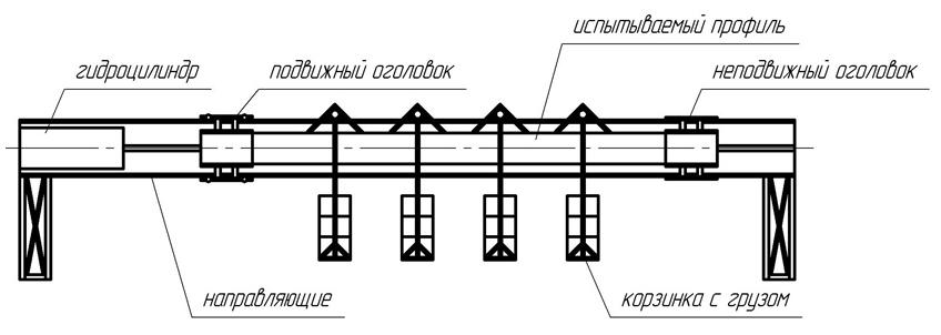 Sxema_laboratornoj_ustanovki_dlya_ispy'tanij_szhato-izgibaemy'x_e'lementov