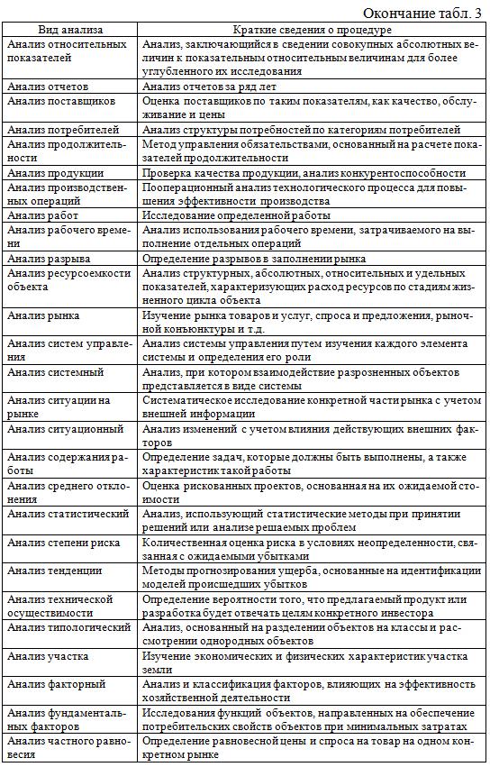 Analiticheskij_instrumentarij_procedur_kompleksnoj_ocenki_riskov_okonchanie
