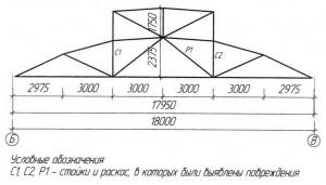Geometricheskaya_sxema_fermy_Biaksplen