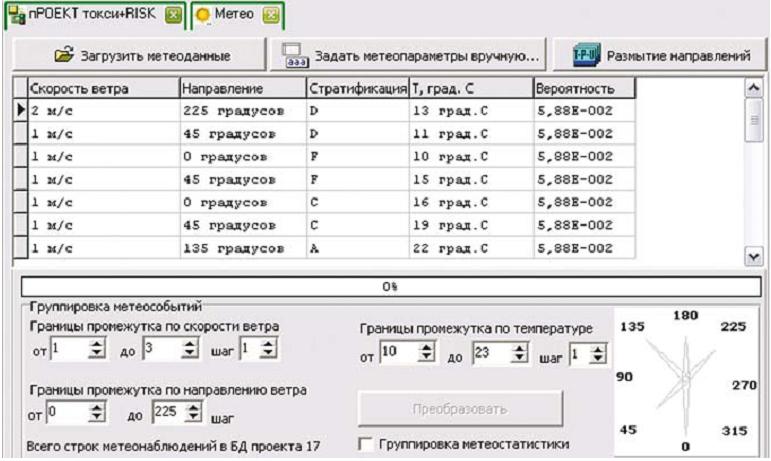 Interfejs_dlya_zadaniya_meteostatistiki