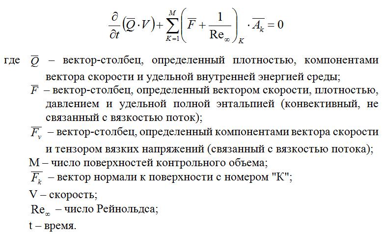 Osrednennye_po_Rejnoldsu_uravneniya_Nave-Stoksa