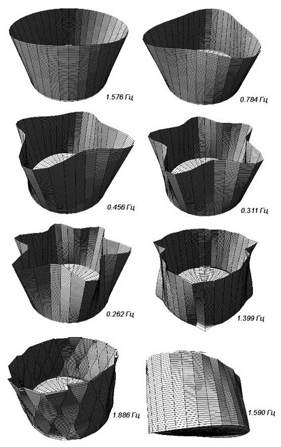Primery_form_sobstvennyx_kolebanij_vnutrennego_rezervuara