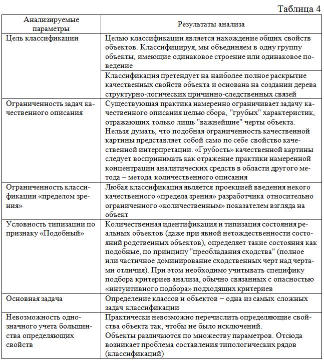 Rezultaty_analiza_problem_klassifikacii
