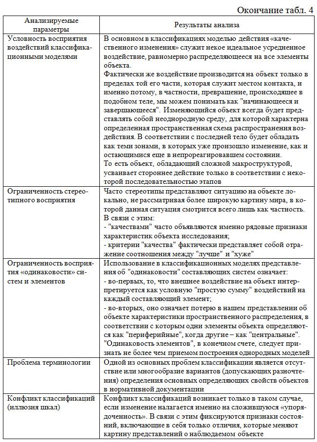 Rezultaty_analiza_problem_klassifikacii_okonchanie