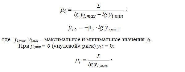 Maksimalnoe_i_minimalnoe_znacheniya_yi