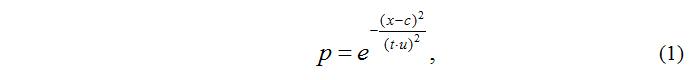 Matematicheskaya_model