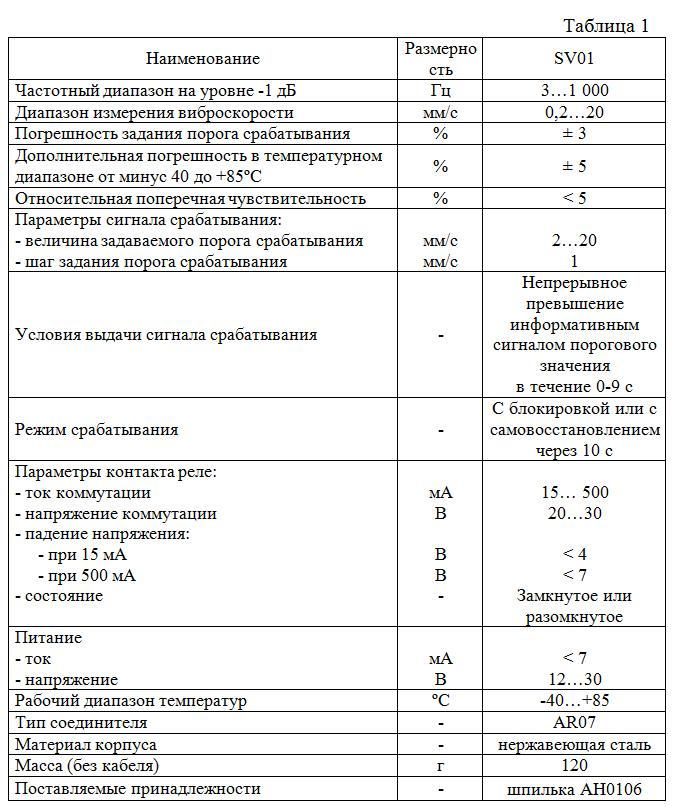 Osnovnye_texnicheskie_xarakteristiki_vibrovyklyuchatelya_SV01