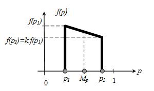 Vid_modeli_zakona_degradacii_nesushhix_konstrukcij_dlya_ekspluatiruemyx_zdanij