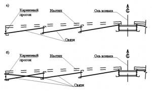 Sistemy_diagonalnyx_svyazej_s_dopolnitelnoj_karniznoj_svyazyu_i_bez_nee